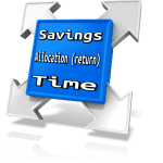 Savings allocation time